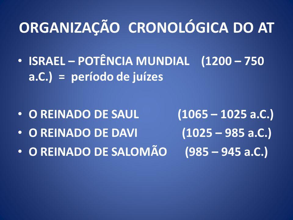 ORGANIZAÇÃO CRONOLÓGICA DO AT ISRAEL – POTÊNCIA MUNDIAL (1200 – 750 a.C.) = período de juízes O REINADO DE SAUL (1065 – 1025 a.C.) O REINADO DE DAVI (1025 – 985 a.C.) O REINADO DE SALOMÃO (985 – 945 a.C.)