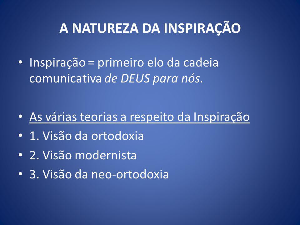 A NATUREZA DA INSPIRAÇÃO Inspiração = primeiro elo da cadeia comunicativa de DEUS para nós.
