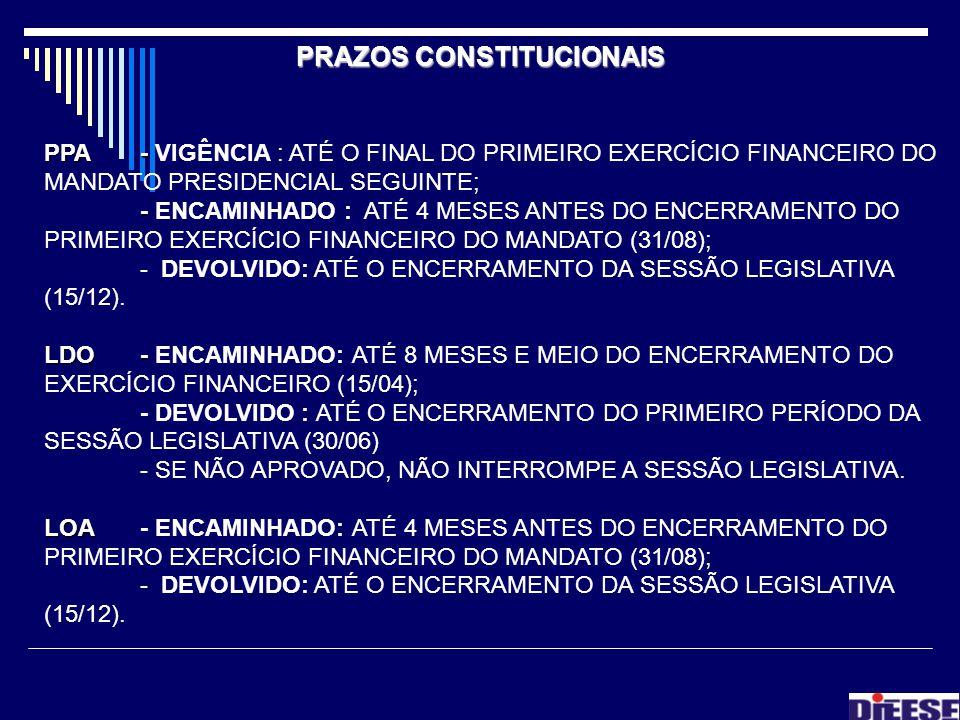 PRAZOS CONSTITUCIONAIS PPA- PPA- VIGÊNCIA : ATÉ O FINAL DO PRIMEIRO EXERCÍCIO FINANCEIRO DO MANDATO PRESIDENCIAL SEGUINTE; - - ENCAMINHADO : ATÉ 4 MES