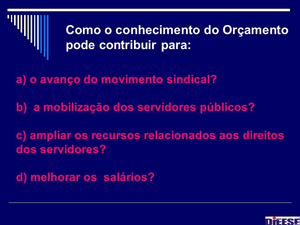 a) o avanço do movimento sindical? b) a mobilização dos servidores públicos? c) ampliar os recursos relacionados aos direitos dos servidores? d) melho