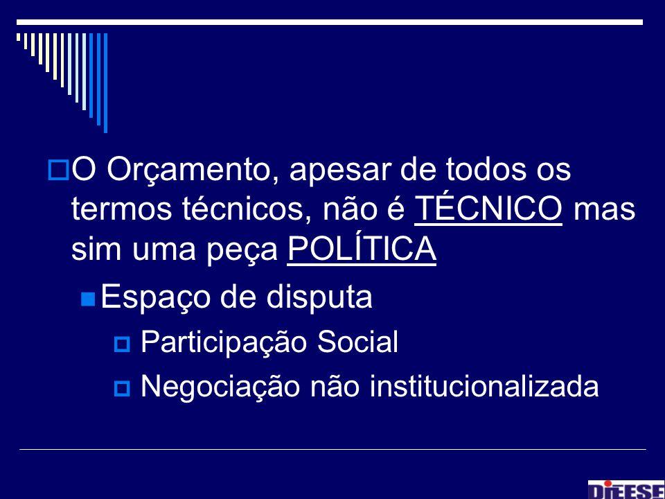 O Orçamento, apesar de todos os termos técnicos, não é TÉCNICO mas sim uma peça POLÍTICA Espaço de disputa Participação Social Negociação não instituc