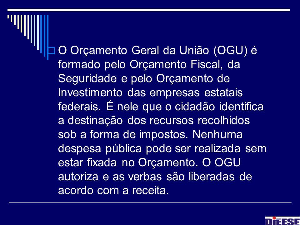 O Orçamento Geral da União (OGU) é formado pelo Orçamento Fiscal, da Seguridade e pelo Orçamento de Investimento das empresas estatais federais. É nel