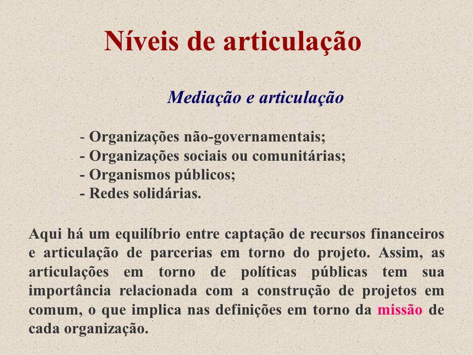 Níveis de articulação Mediação e articulação - Organizações não-governamentais; - Organizações sociais ou comunitárias; - Organismos públicos; - Redes