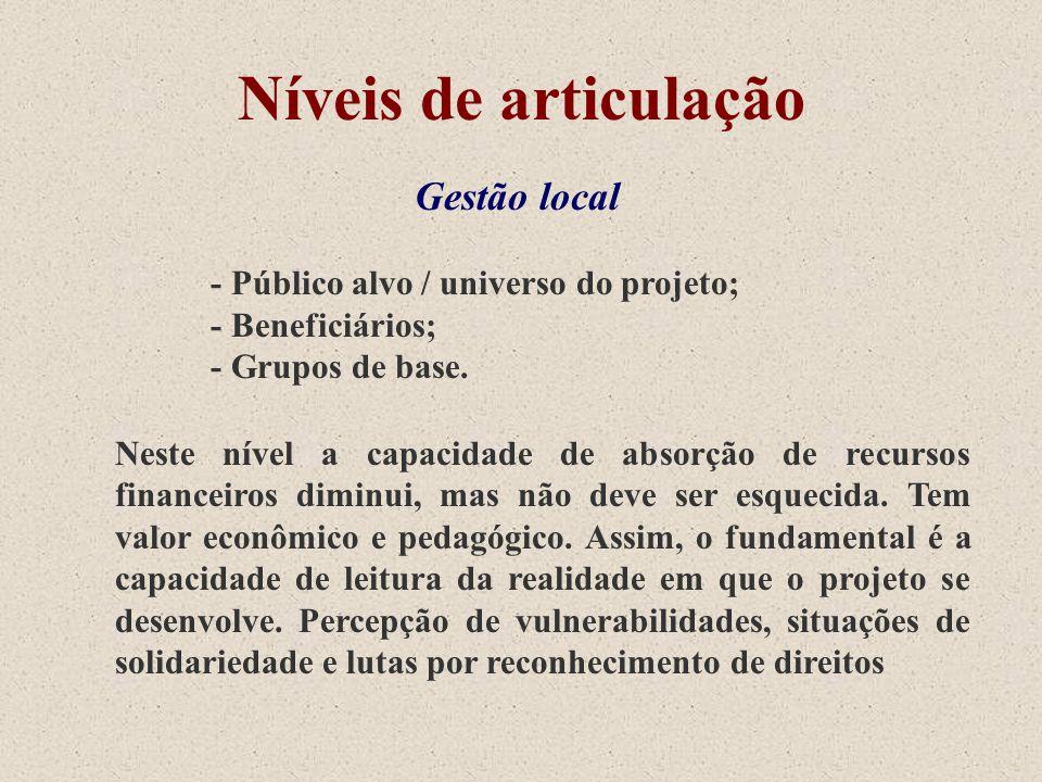 Níveis de articulação Gestão local - Público alvo / universo do projeto; - Beneficiários; - Grupos de base. Neste nível a capacidade de absorção de re
