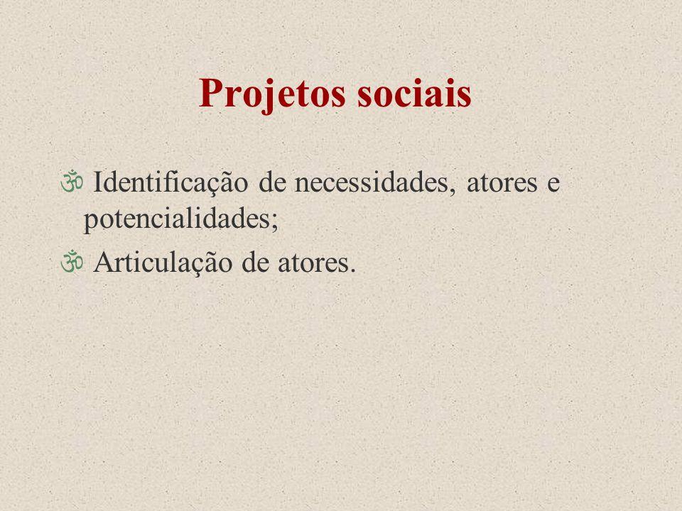 Projetos sociais \ Identificação de necessidades, atores e potencialidades; \ Articulação de atores.