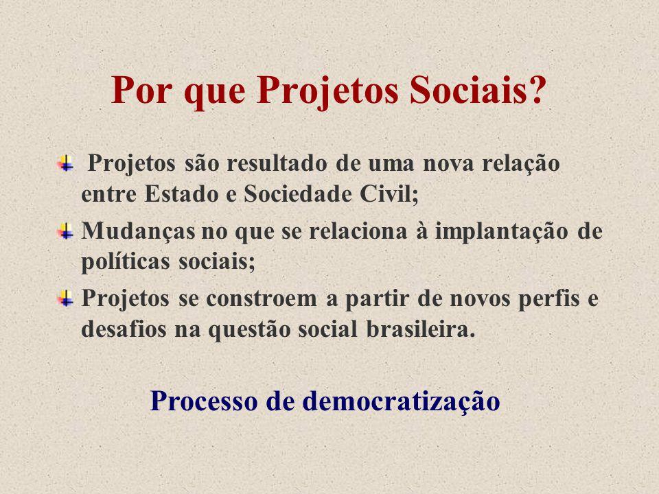 Por que Projetos Sociais? Projetos são resultado de uma nova relação entre Estado e Sociedade Civil; Mudanças no que se relaciona à implantação de pol