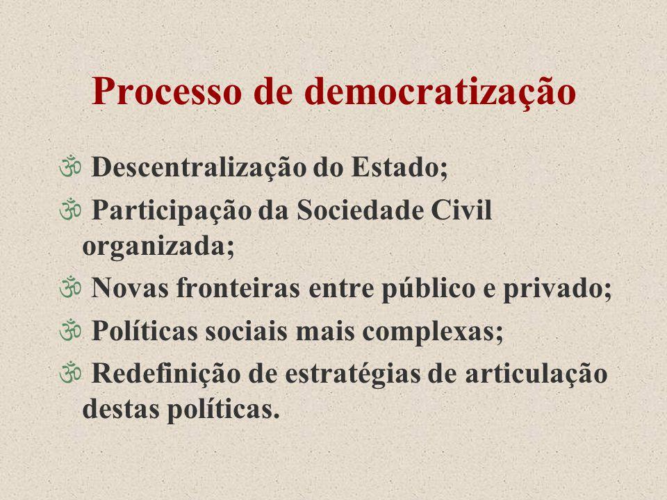 \ Descentralização do Estado; \ Participação da Sociedade Civil organizada; \ Novas fronteiras entre público e privado; \ Políticas sociais mais compl
