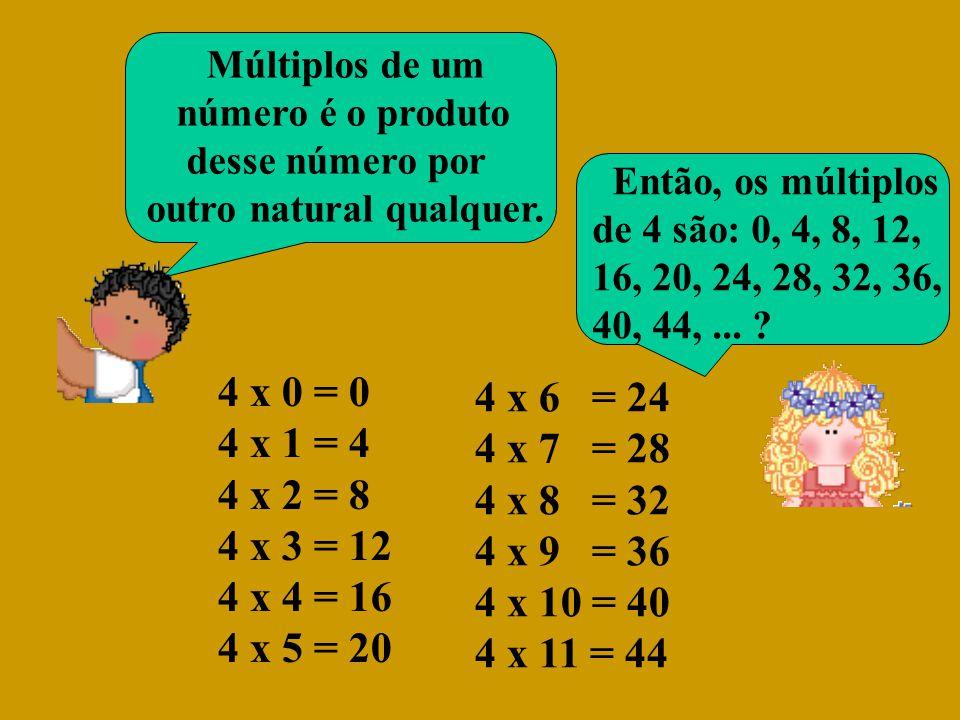 Aninha queria estudar multiplicação e começou a escrever as operações assim: 4 x 0 = 0 4 x 1 = 4 4 x 2 = 8 4 x 3 = 12 4 x 4 = 16 4 x 5 = 20 Você encontrou os múltiplos de 4.