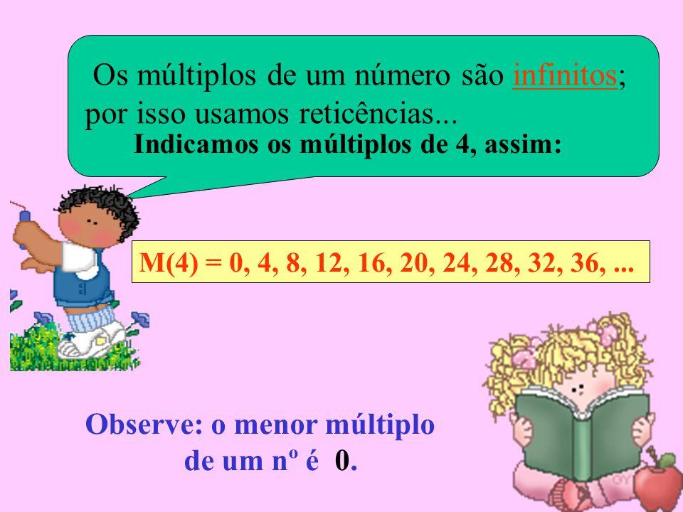 Múltiplos de um número é o produto desse número por outro natural qualquer.