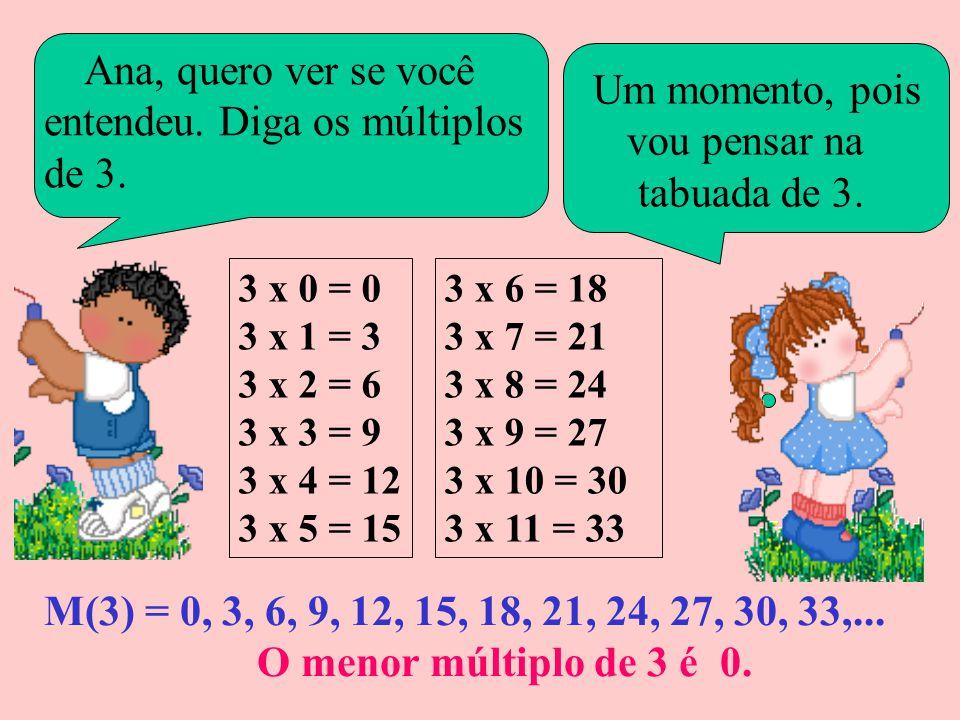 Os múltiplos de um número são infinitos; por isso usamos reticências...