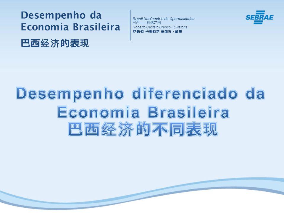 Desempenho da Economia Brasileira China ÍndiaBrasilCoréia do Sul México Média Mundial Japão Rússia AlemanhaEUA União Européia FrançaPortugal Reino Unido Itália EspanhaGrécia O desempenho do PIB nos países e regiões em 2010 2010 IBGE Brasil Um Cenário de Oportunidades Roberto Castelo Branco Diretoria - -