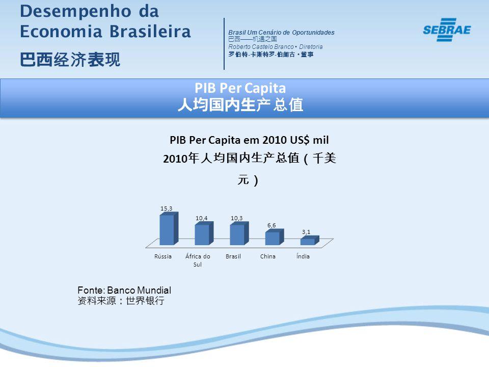 Desempenho da Economia Brasileira Fonte: Banco Mundial PIB Per Capita Brasil Um Cenário de Oportunidades Roberto Castelo Branco Diretoria - -