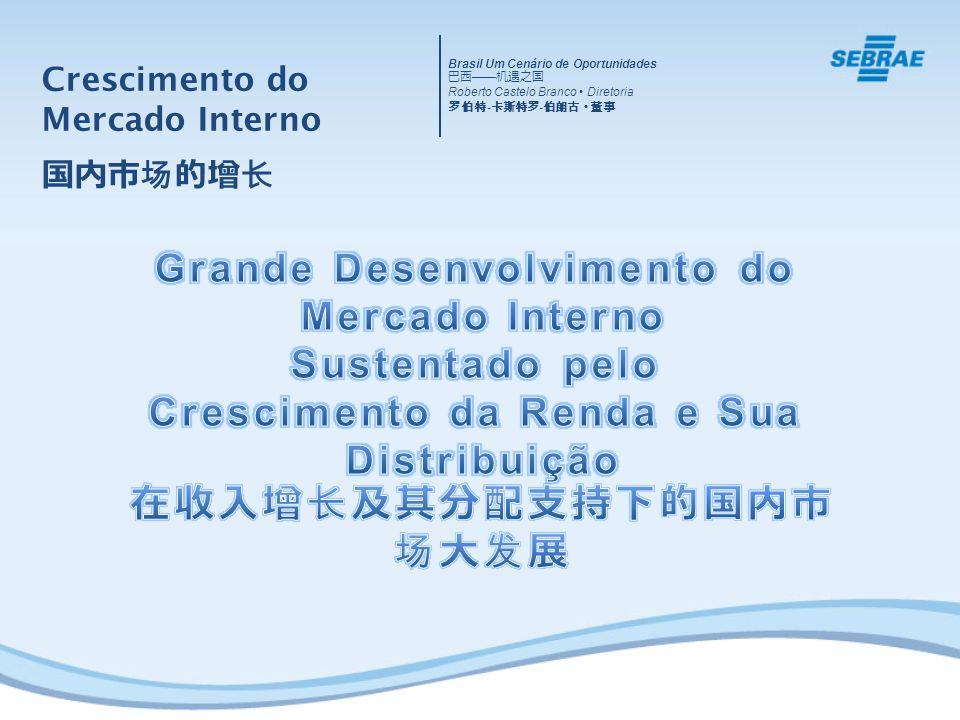Crescimento do Mercado Interno Brasil Um Cenário de Oportunidades Roberto Castelo Branco Diretoria - -