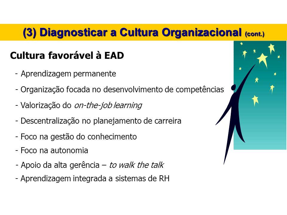 Cultura favorável à EAD -Aprendizagem permanente - Organização focada no desenvolvimento de competências - Valorização do on-the-job learning - Descen