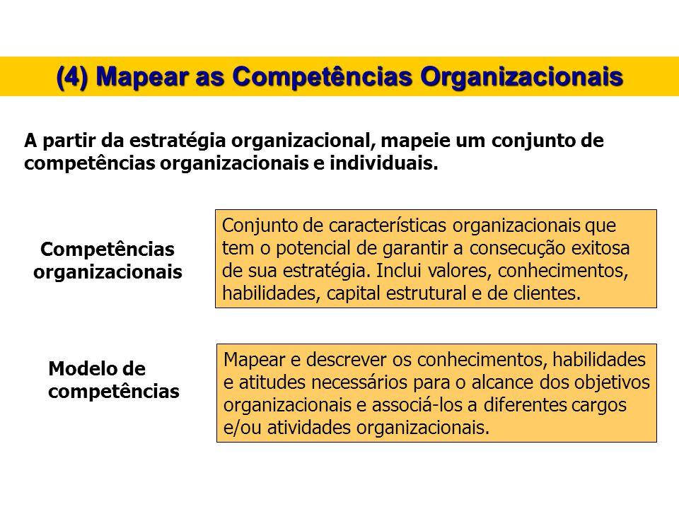 (4) Mapear as Competências Organizacionais Competências organizacionais Conjunto de características organizacionais que tem o potencial de garantir a