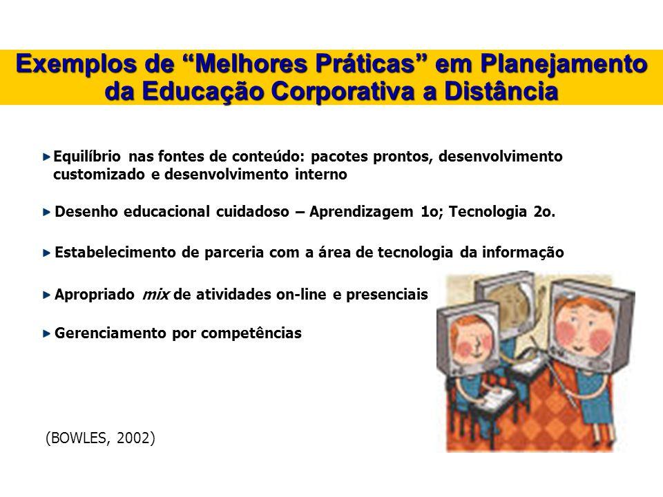 Exemplos de Melhores Práticas em Planejamento da Educação Corporativa a Distância Equilíbrio nas fontes de conteúdo: pacotes prontos, desenvolvimento