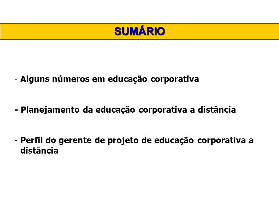 SUMÁRIO -Alguns números em educação corporativa - Planejamento da educação corporativa a distância -Perfil do gerente de projeto de educação corporati