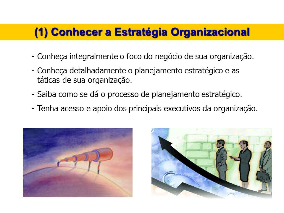 (1) Conhecer a Estratégia Organizacional -Conheça integralmente o foco do negócio de sua organização. -Conheça detalhadamente o planejamento estratégi