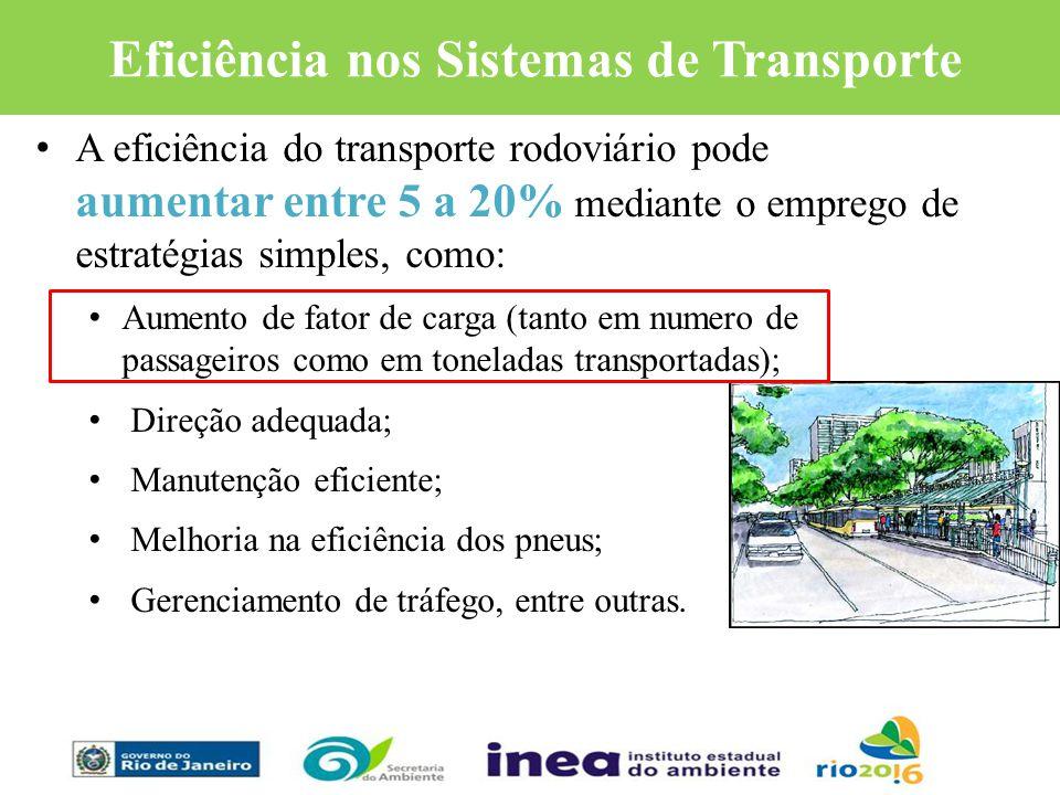 A eficiência do transporte rodoviário pode aumentar entre 5 a 20% mediante o emprego de estratégias simples, como: Aumento de fator de carga (tanto em