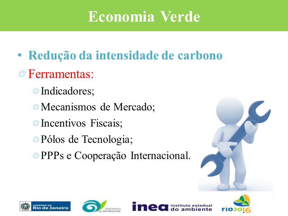 Economia Verde Redução da intensidade de carbono Ferramentas: Indicadores; Mecanismos de Mercado; Incentivos Fiscais; Pólos de Tecnologia; PPPs e Coop