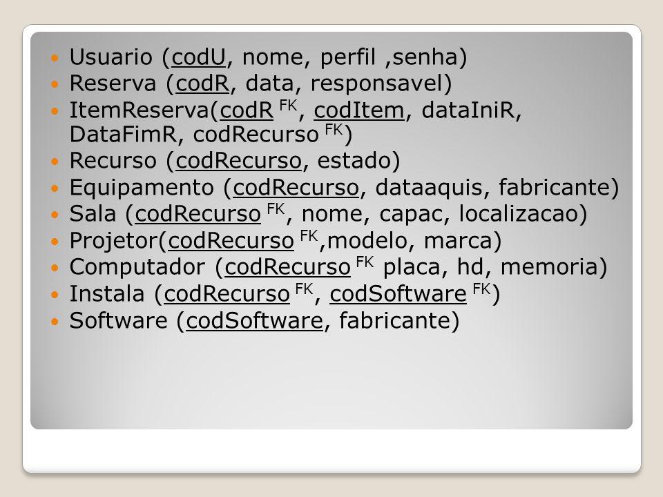 Usuario (codU, nome, perfil,senha) Reserva (codR, data, responsavel) ItemReserva(codR FK, codItem, dataIniR, DataFimR, codRecurso FK ) Recurso (codRecurso, estado) Equipamento (codRecurso, dataaquis, fabricante) Sala (codRecurso FK, nome, capac, localizacao) Projetor(codRecurso FK,modelo, marca) Computador (codRecurso FK placa, hd, memoria) Instala (codRecurso FK, codSoftware FK ) Software (codSoftware, fabricante)