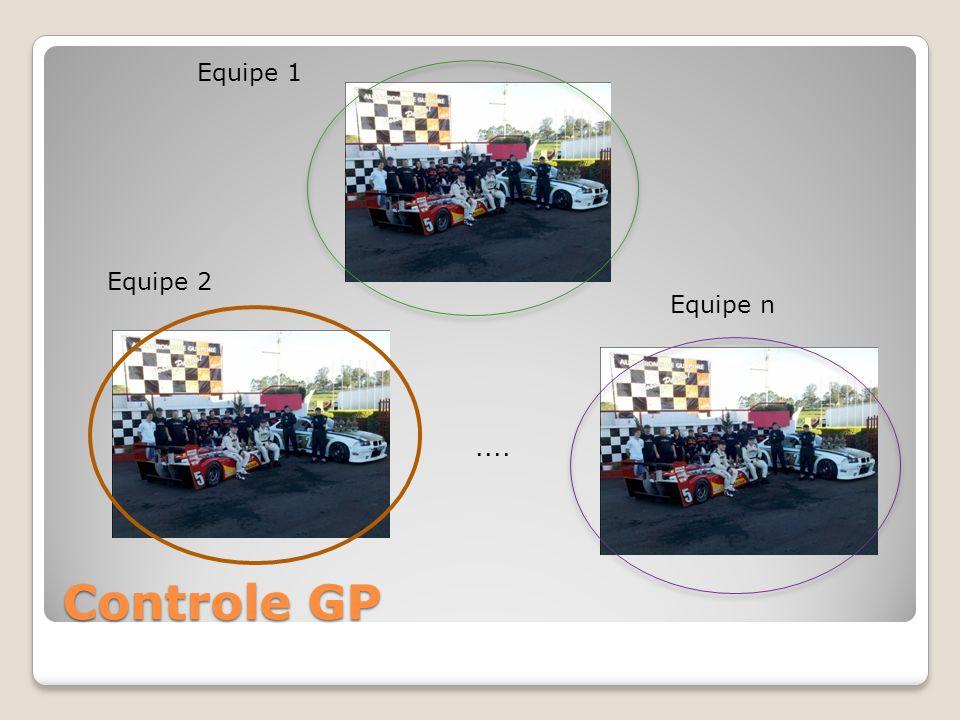 Controle GP Equipe 1 Equipe 2 Equipe n....