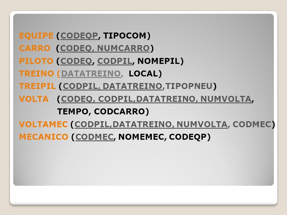 EQUIPE (CODEQP, TIPOCOM) CARRO (CODEQ, NUMCARRO) PILOTO (CODEQ, CODPIL, NOMEPIL) TREINO (DATATREINO, LOCAL) TREIPIL (CODPIL, DATATREINO,TIPOPNEU) VOLTA (CODEQ, CODPIL,DATATREINO, NUMVOLTA, TEMPO, CODCARRO) VOLTAMEC (CODPIL,DATATREINO, NUMVOLTA, CODMEC) MECANICO (CODMEC, NOMEMEC, CODEQP)