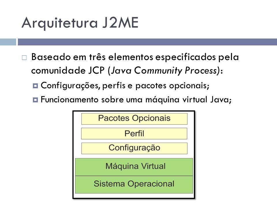 Arquitetura J2ME Baseado em três elementos especificados pela comunidade JCP (Java Community Process): Configurações, perfis e pacotes opcionais; Func