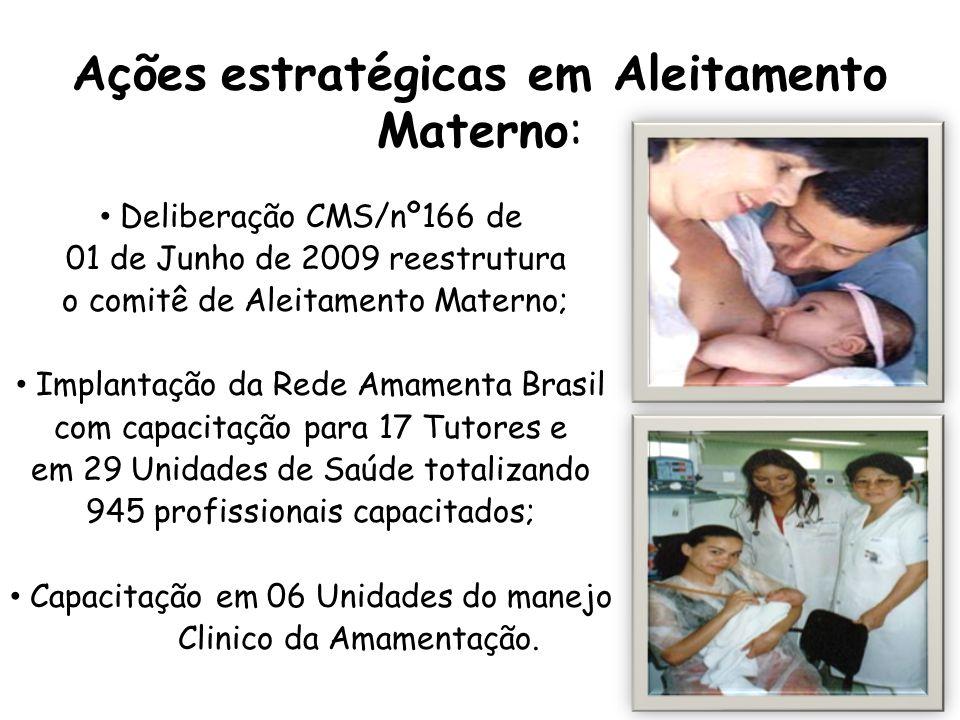 Ações estratégicas em Aleitamento Materno: Deliberação CMS/nº166 de 01 de Junho de 2009 reestrutura o comitê de Aleitamento Materno; Implantação da Re