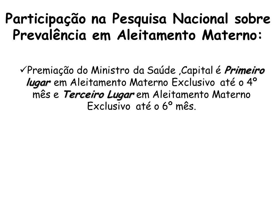 Primeiro lugar Terceiro Lugar Premiação do Ministro da Saúde,Capital é Primeiro lugar em Aleitamento Materno Exclusivo até o 4º mês e Terceiro Lugar e