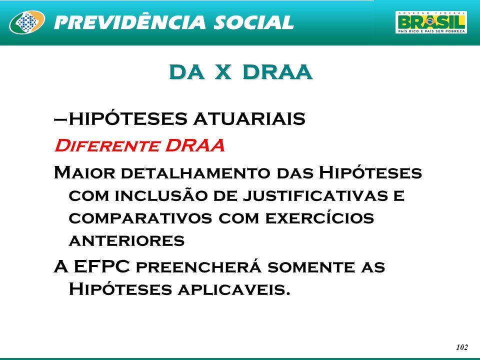 102 DA X DRAA –HIPÓTESES ATUARIAIS Diferente DRAA Maior detalhamento das Hipóteses com inclusão de justificativas e comparativos com exercícios anteri
