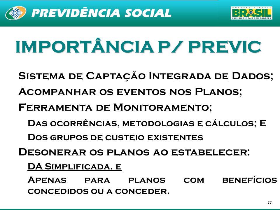 11 IMPORTÂNCIA P/ PREVIC Sistema de Captação Integrada de Dados; Acompanhar os eventos nos Planos; Ferramenta de Monitoramento; Das ocorrências, metod