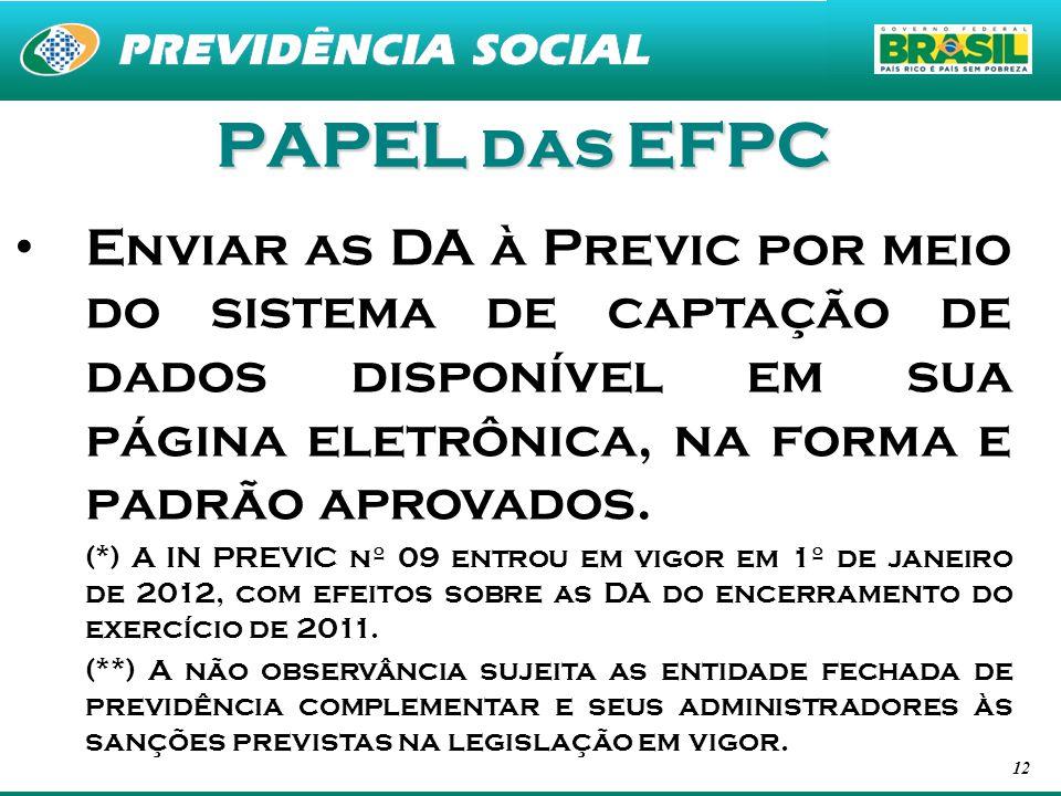 12 PAPEL das EFPC Enviar as DA à Previc por meio do sistema de captação de dados disponível em sua página eletrônica, na forma e padrão aprovados. (*)