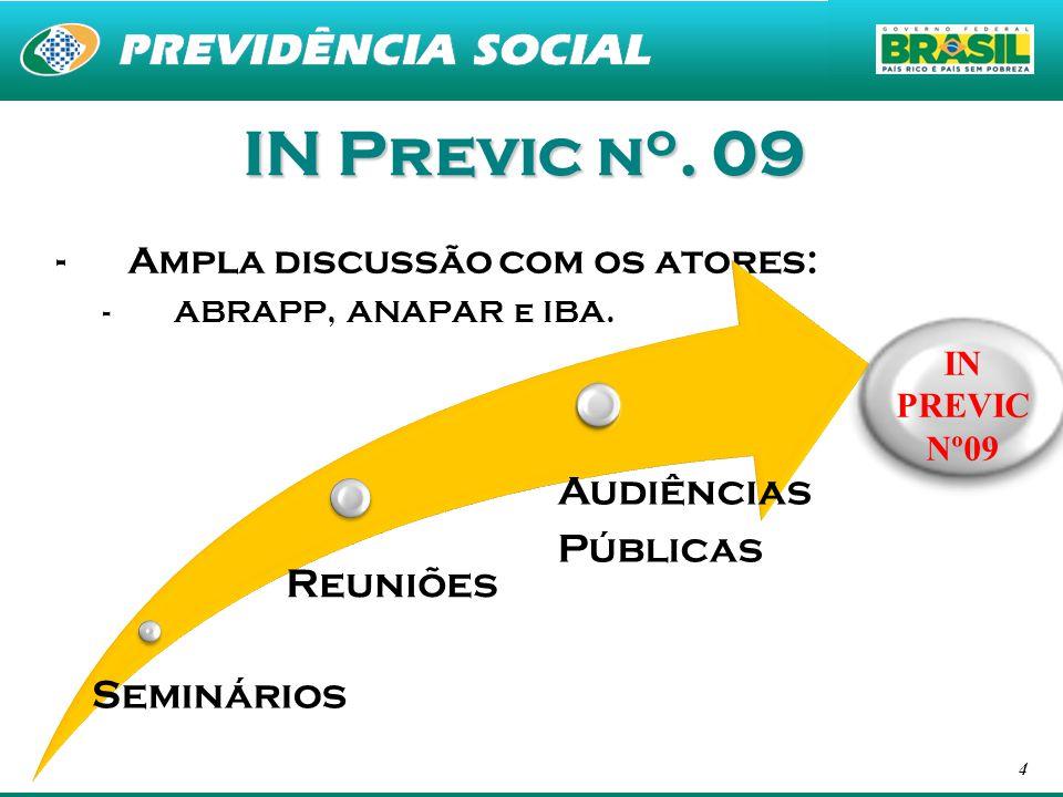 4 IN Previc n o. 09 -Ampla discussão com os atores: -ABRAPP, ANAPAR e IBA. Seminários Reuniões Audiências Públicas IN PREVIC Nº09 IN PREVIC Nº09