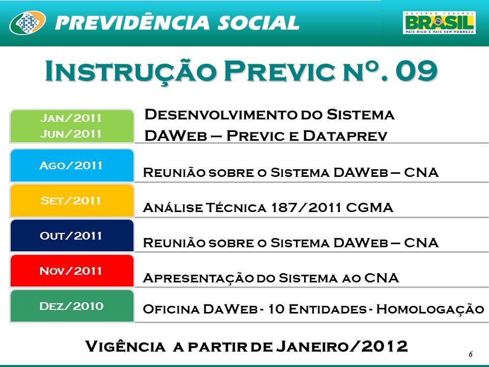 87 Desde Jan/2012, a Previc esta recebendo dúvidas do mercado, em diversos níveis.