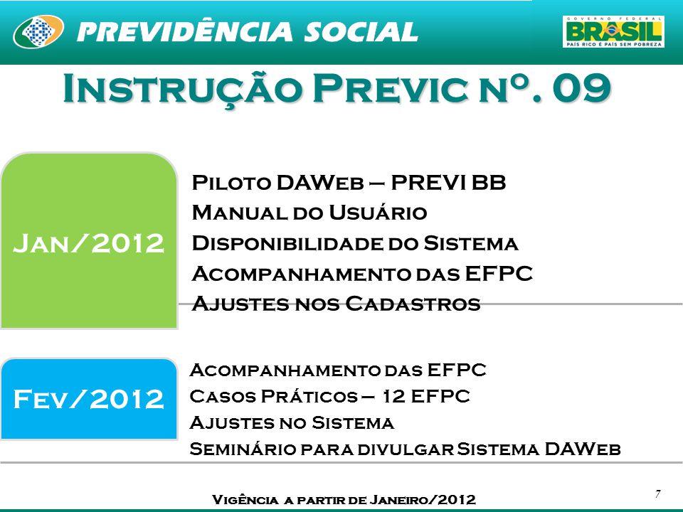 7 Instrução Previc n o. 09 Vigência a partir de Janeiro/2012 Piloto DAWeb – PREVI BB Manual do Usuário Disponibilidade do Sistema Acompanhamento das E