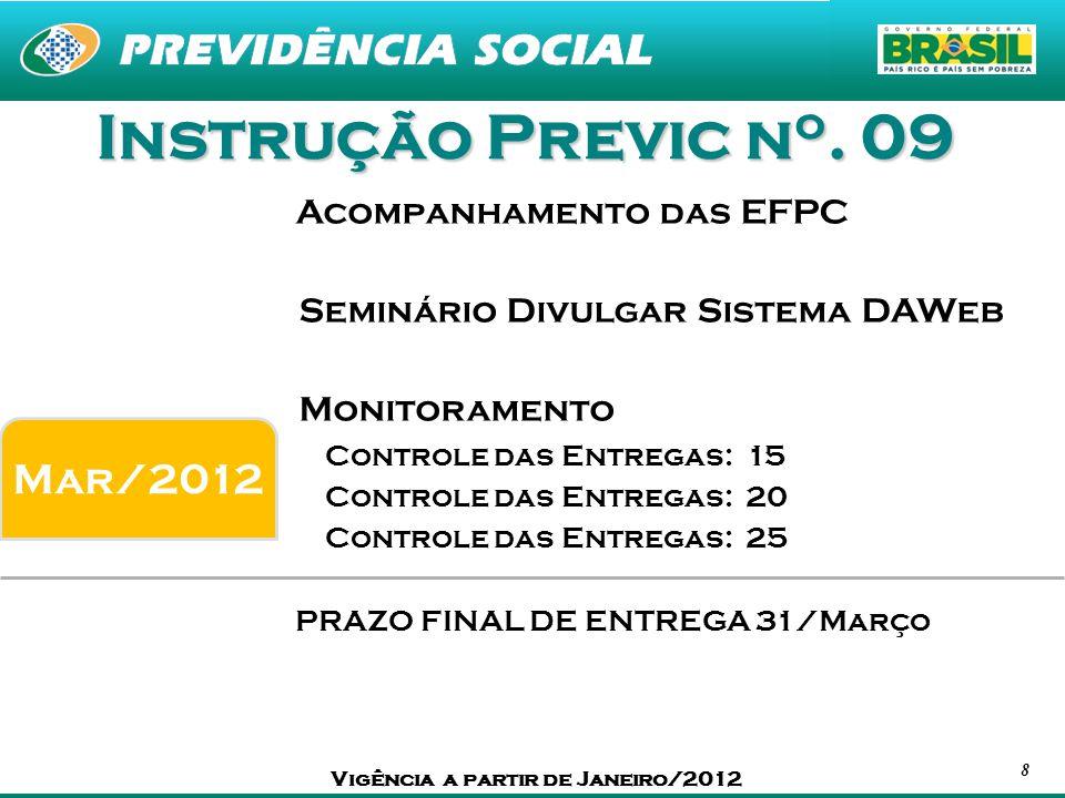 99 Próximos Passos -Análise de dúvidas pontuais das EFPC Via email: previc.cgma@previdencia.gov.br (*) Enviar os dados do CNPB, Posição da EFPC sobre a Dúvida e PRINT de telas do Sistema.