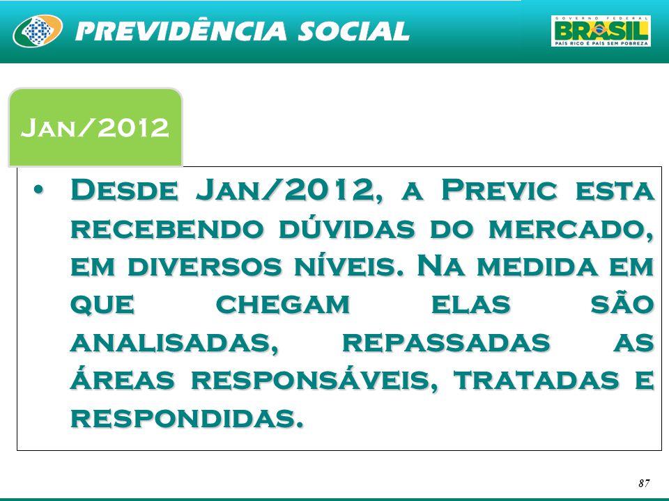 87 Desde Jan/2012, a Previc esta recebendo dúvidas do mercado, em diversos níveis. Na medida em que chegam elas são analisadas, repassadas as áreas re
