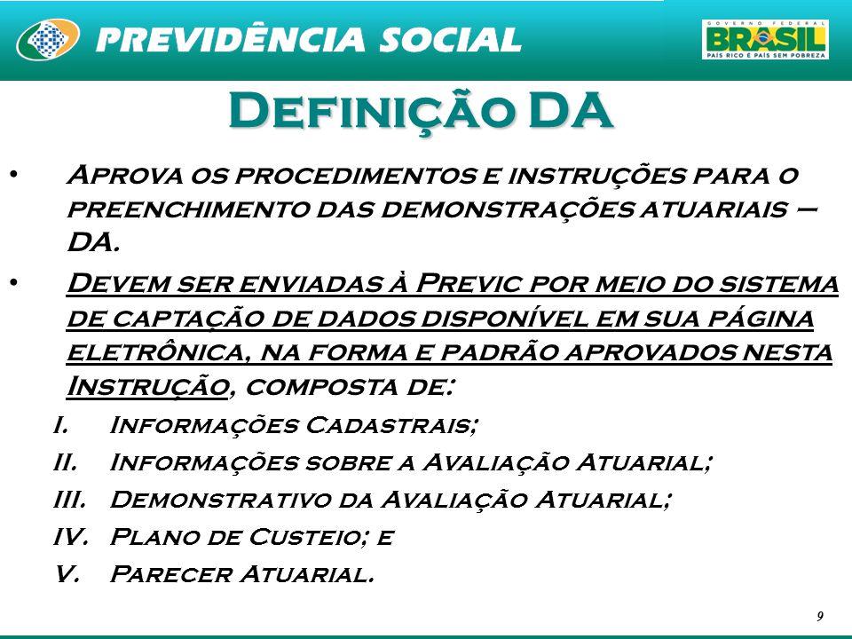20 ROTEIRO DE TRABALHO Manual de Usuário DA – Demonstração Atuarial (*) Disponibilizado no sitio da PREVIC