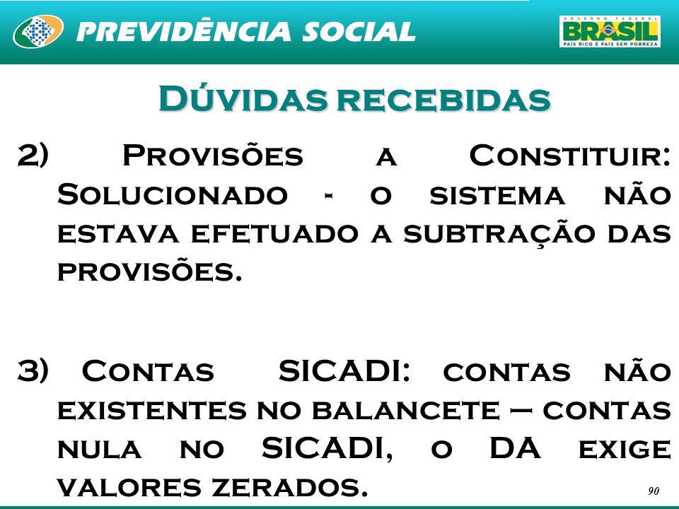 90 Dúvidas recebidas 2) Provisões a Constituir: Solucionado - o sistema não estava efetuado a subtração das provisões. 3) Contas SICADI: contas não ex