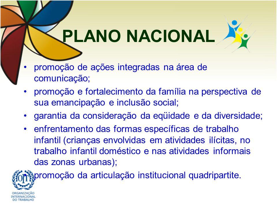 PLANO NACIONAL promoção de ações integradas na área de comunicação; promoção e fortalecimento da família na perspectiva de sua emancipação e inclusão