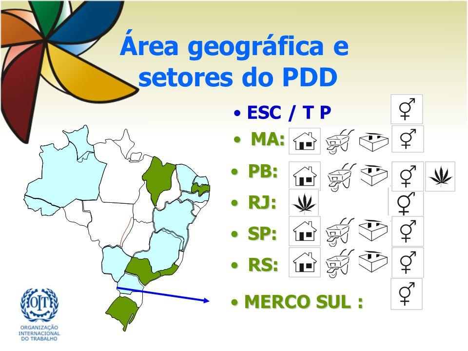 Área geográfica e setores do PDD MA:MA: PB:PB: RJ:RJ: SP:SP: RS:RS: MERCO SUL : MERCO SUL : ESC / T P