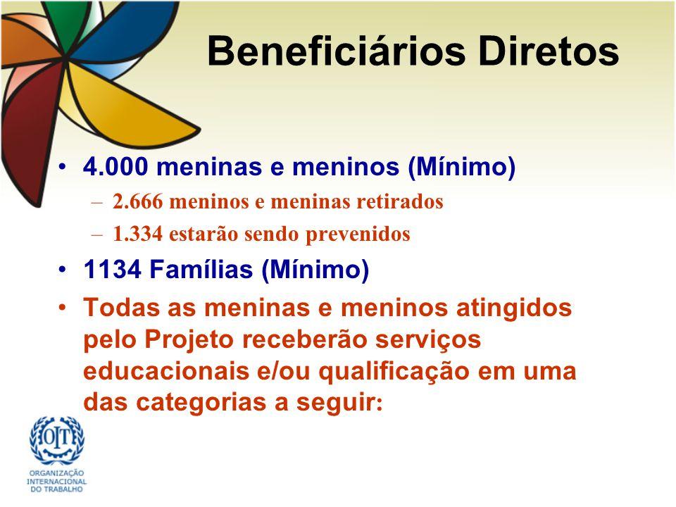 Beneficiários Diretos 4.000 meninas e meninos (Mínimo) –2.666 meninos e meninas retirados –1.334 estarão sendo prevenidos 1134 Famílias (Mínimo) Todas