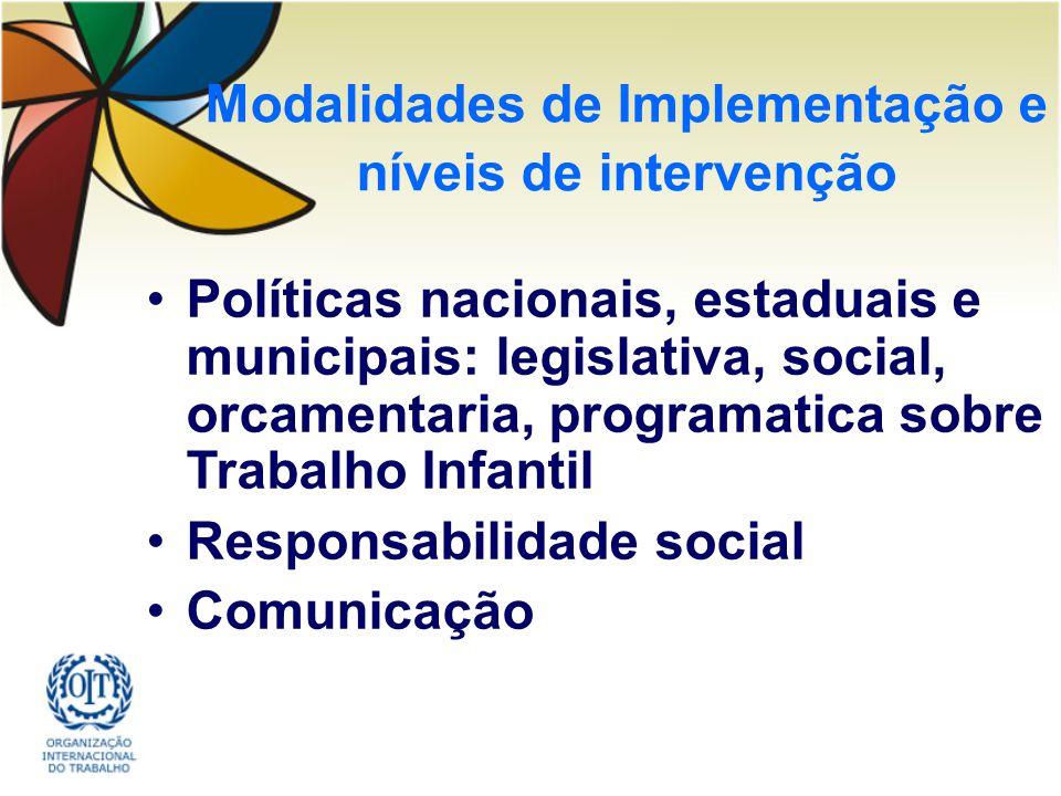 Modalidades de Implementação e níveis de intervenção Políticas nacionais, estaduais e municipais: legislativa, social, orcamentaria, programatica sobr