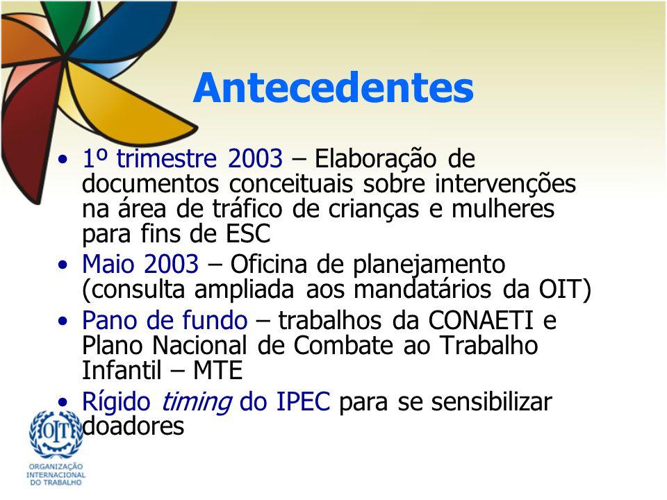 Antecedentes 1º trimestre 2003 – Elaboração de documentos conceituais sobre intervenções na área de tráfico de crianças e mulheres para fins de ESC Ma
