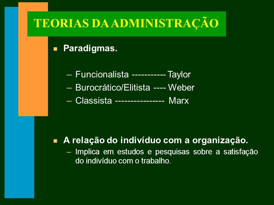TEORIAS DA ADMINISTRAÇÃO n Paradigmas.