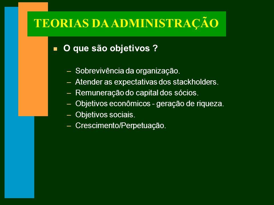 TEORIAS DA ADMINISTRAÇÃO n O que são objetivos .–Sobrevivência da organização.