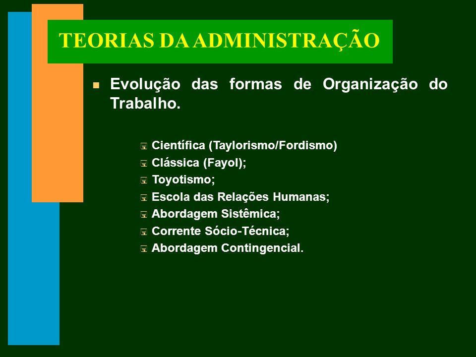 TEORIAS DA ADMINISTRAÇÃO n Evolução das formas de Organização do Trabalho.