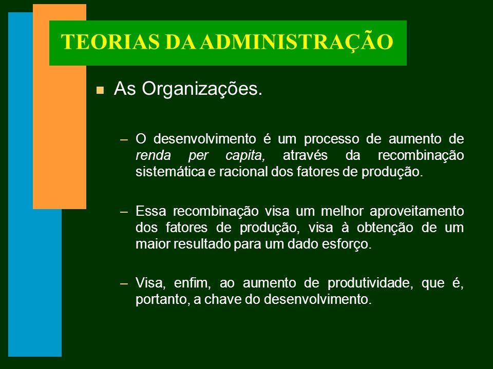 TEORIAS DA ADMINISTRAÇÃO n As Organizações.