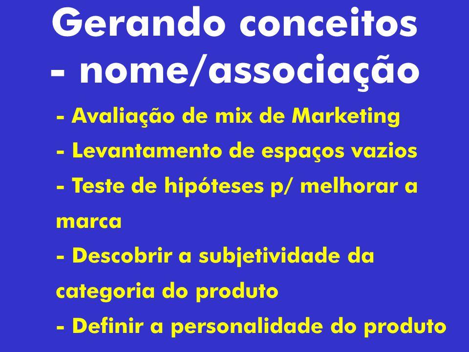 Detectando oportunidades - Perfil do consumidor - Segmentação de mercado - Hábitos de uso - Atributos ou benefícios desejados - Conhecimento das marca